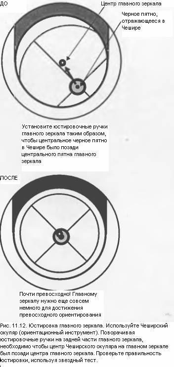 Чеширский Окуляр Инструкция - фото 10